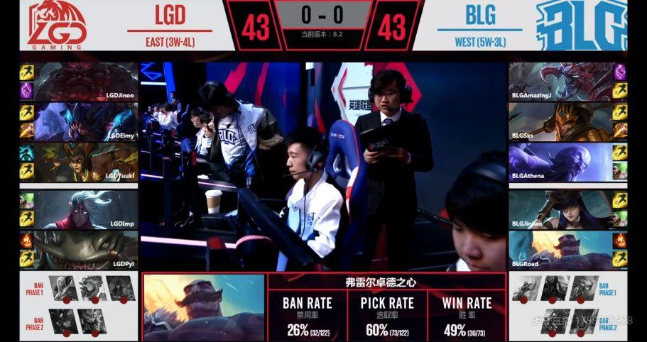 【战报】 完美防守锐意进攻 BLG击败LGD先下一城